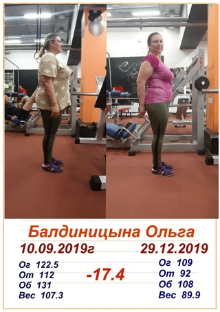 Программы Похудения В Ижевске.