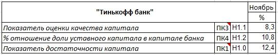Экспресс анализ финансового положения банка в РФ, изображение №9