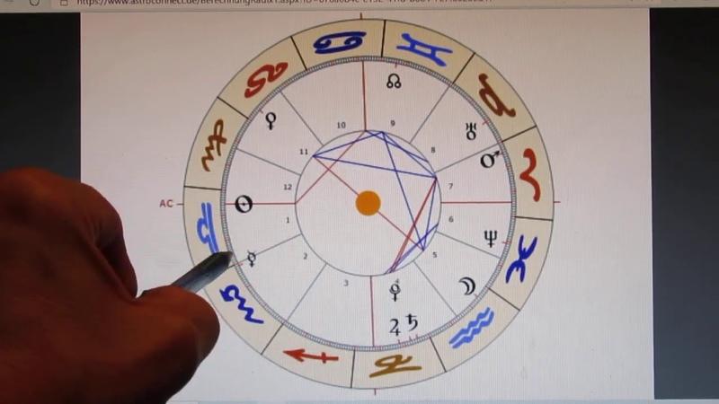 Tageshoroskop 28 09 2020 ein keltischer MERKUR Tag 4 4