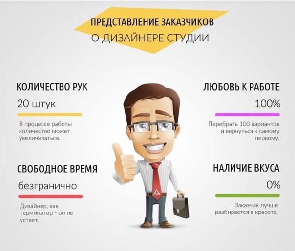 Дизайнеры фриланс вконтакте program freelance