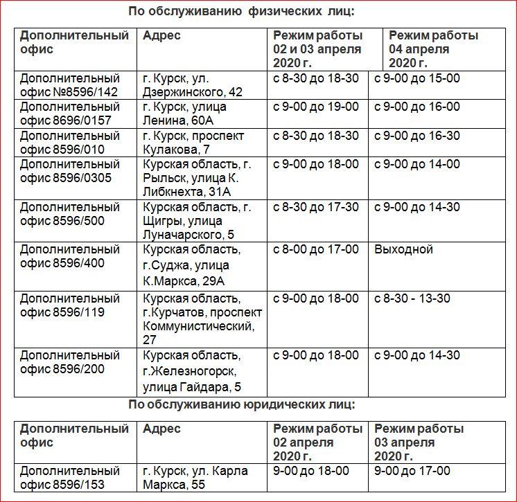 Для удобства жителей Курской области  Сбербанк увеличил количество офисов