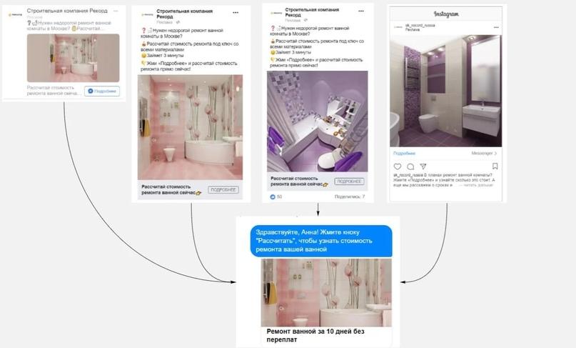 Как с помощью квиза в чат-боте получать заявки на ремонт ванной комнаты по 85 руб., изображение №2