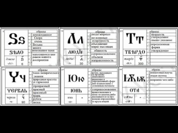 Буквица Зело Людие Твердо Черваль Юнь Ота видео 40 Ганизм