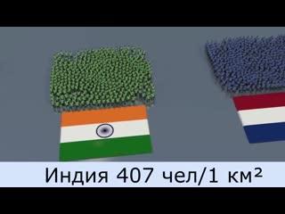 Очень познавательное видео !!! Про плотность населения! Сколько нас? Какие мы?