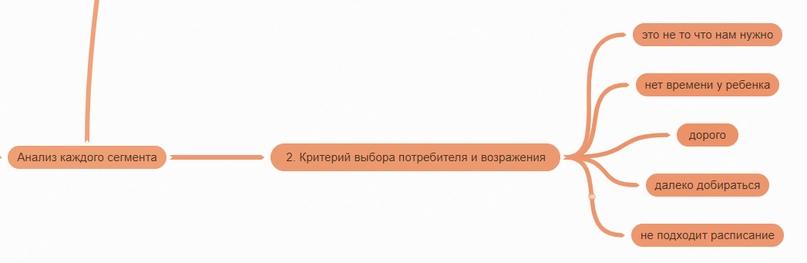 2. Критерий выбора потребителя и возражения детского центра
