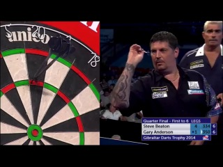Steve Beaton vs Gary Anderson (PDC Gibraltar Darts Trophy 2014 / Quarter Final)