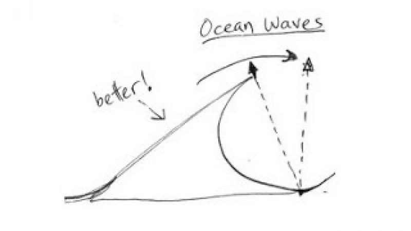 ДОЛБИМБАЗУ УРОК ПО ВЕЙВИНГУ 003 Regular Wave акцент from 1