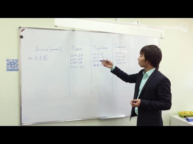 Секреты таблицы умножения   Тренинги для педагогов Абакус-центра