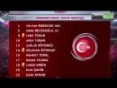 Turkey vs Iceland - HD All Goals