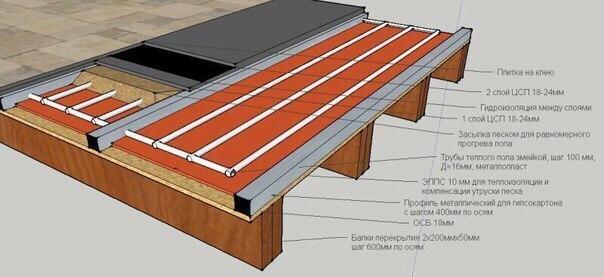 Цементно-стружечная плита (ЦСП), изображение №6
