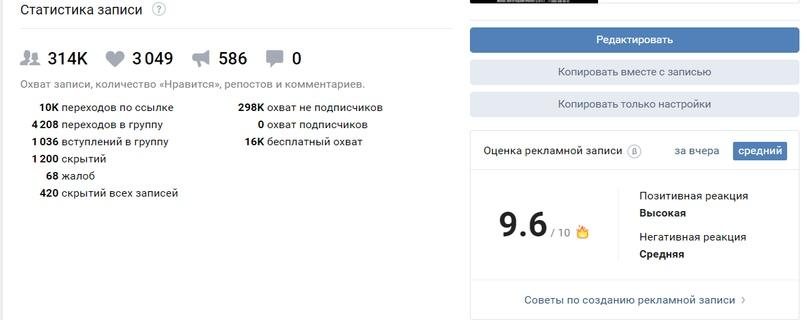 7,3 млн за 3 месяца для интерактивного музея при ROI — 842,33%, изображение №20