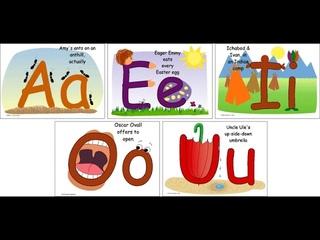 Краткие гласные звуки в английском языке! Произношение + примеры!