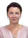 Личный фотоальбом Фирюзы Ермак