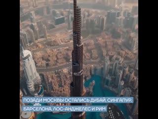 Москва вошла в пятерку лучших городов мира.