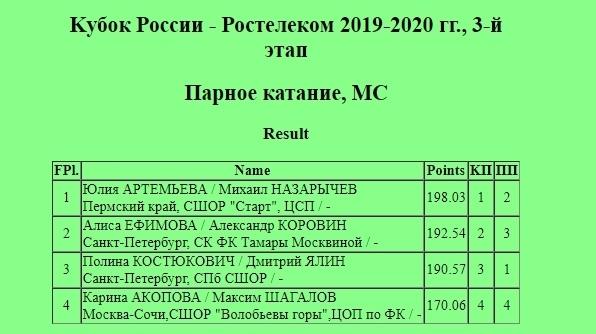 Кубок России (все этапы и финал) 2019-2020 - Страница 6 I62MQa9JQtw