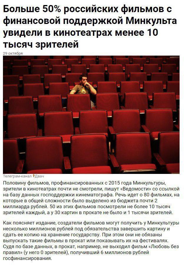 Новости кинематографа