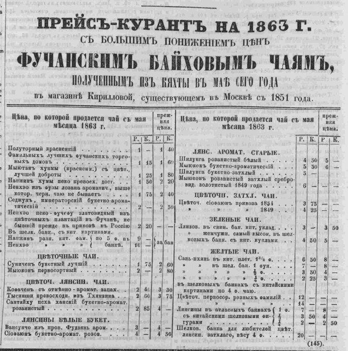 Цены на чай в дореволюционной России