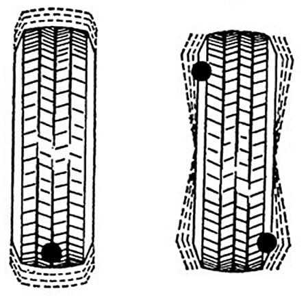 Балансировка колес: что это и зачем нужно, изображение №1