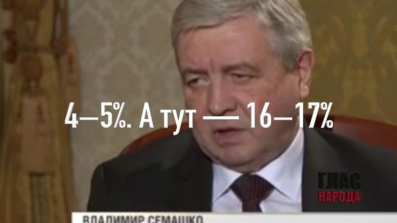 ✔ А ДЕНЕЖКИ - ВРОЗЬ: Белорусы возмущены — Россия не хочет их кормить