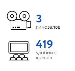 Рекомендации по улучшению юзабилити на silvercinema.ru 1