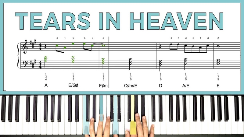 How to play TEARS IN HEAVEN by Eric Clapton on the piano -- Playground Sessions