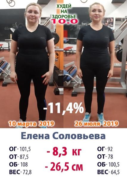 Программа Похудения В Ижевске. Купить Липофорт - профессиональная программа для похудения в Ижевске