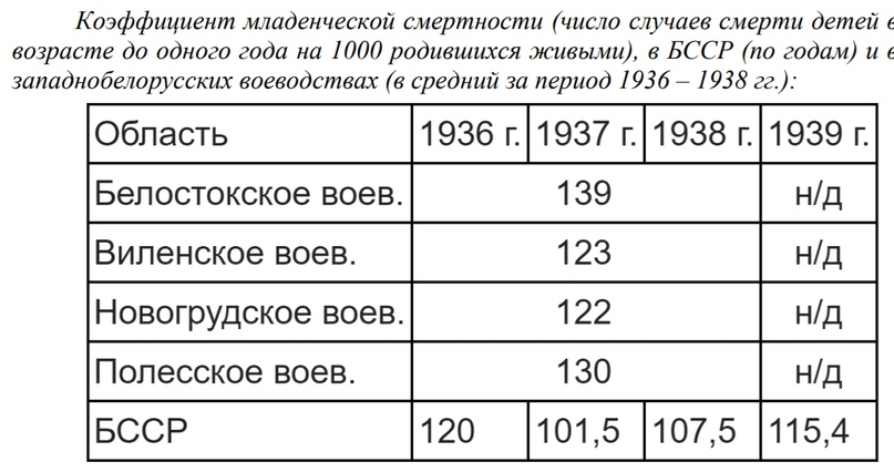 Белорусский «голодомор», изображение №71