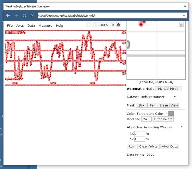 Извлечение данных из графиков при помощи Tableau Web Data Connector (WDC) на примере анализа индекса страха и жадности (Fear and Greed Index), изображение №22