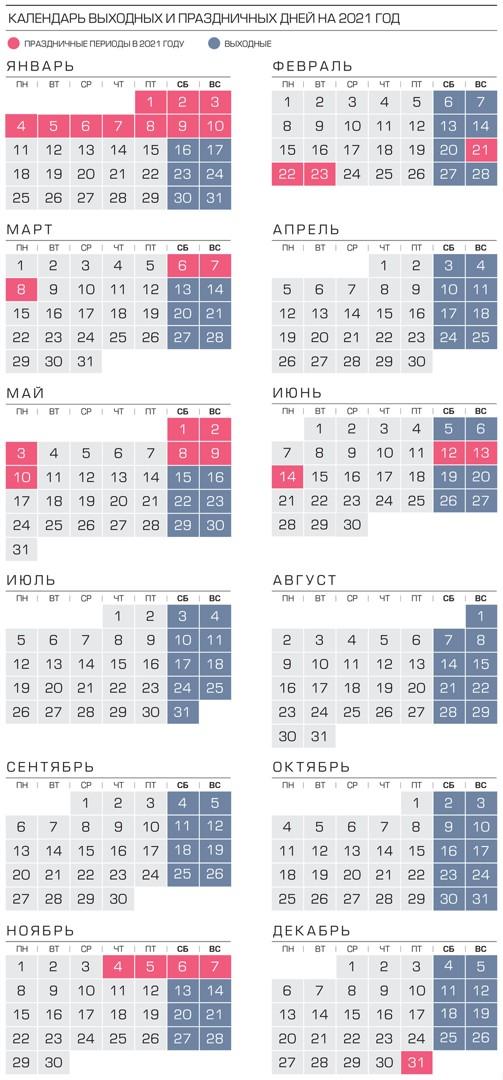 Календарь на 2021 год с праздниками и выходными