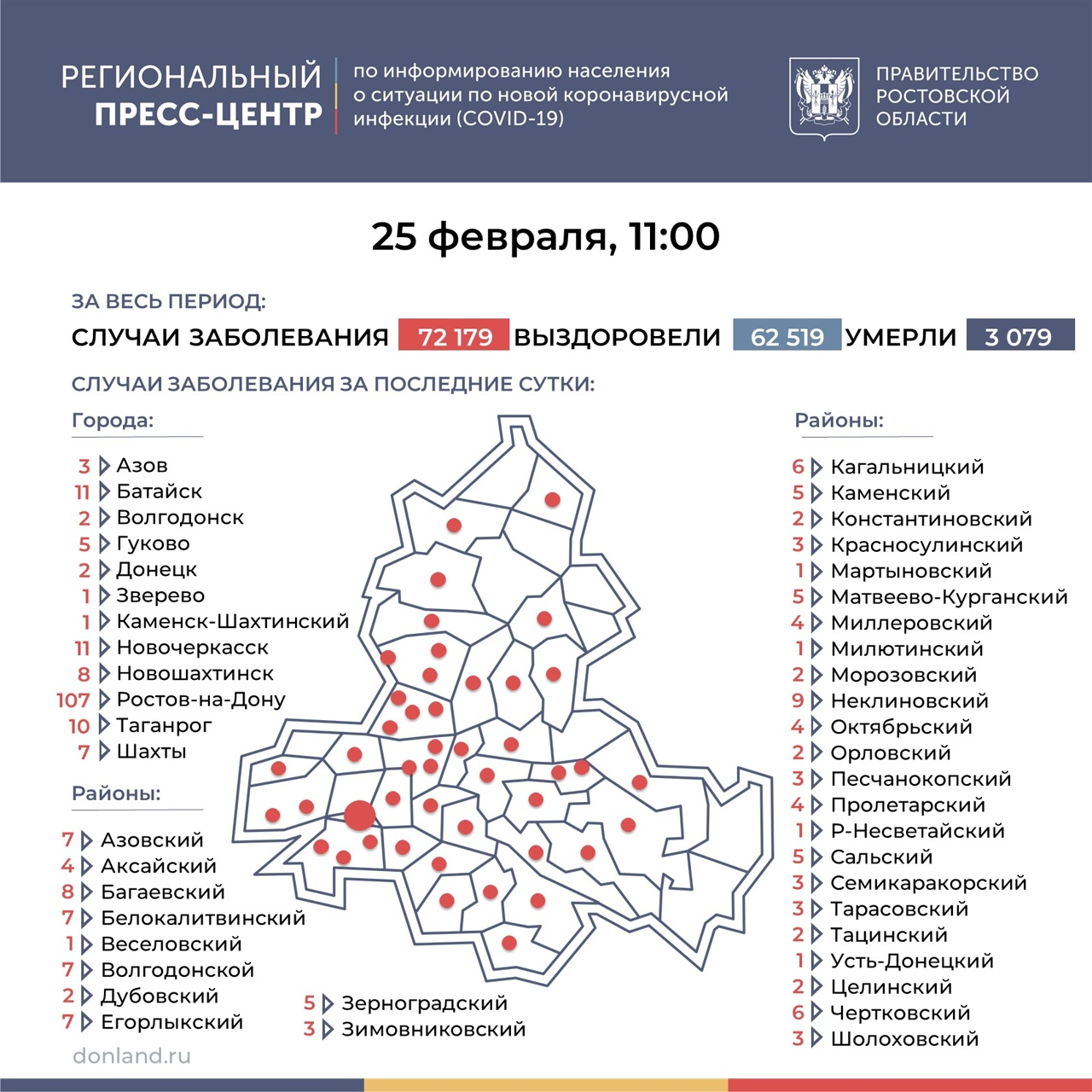 В Ростовской области за сутки коронавирусом инфицировано меньше 300 человек, в Таганроге 10 случаев