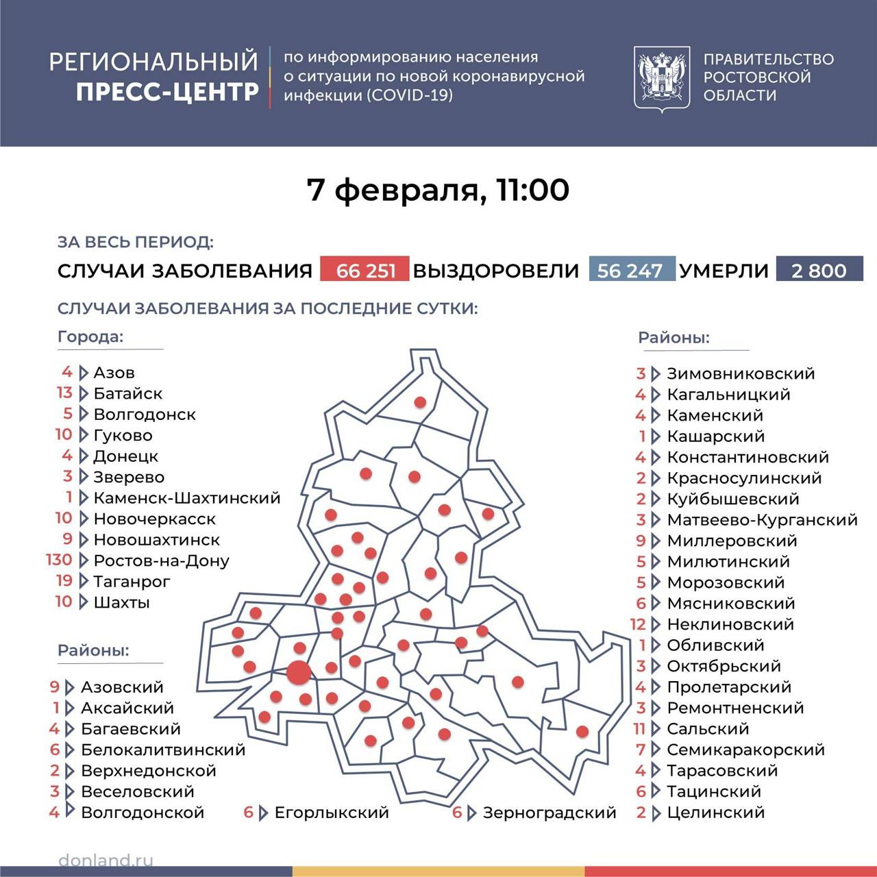 На Дону число инфицированных COVID-19 выросло на 360, в Таганроге 19 новых случаев