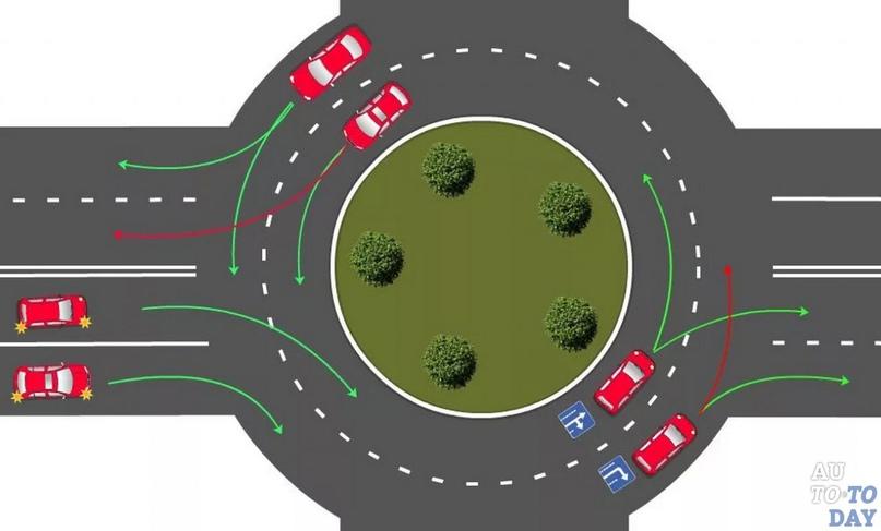 Как правильно проезжать перекрестки?, изображение №1