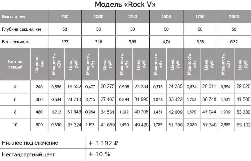 Прайс стальных трубчатых радиаторов Loten Rock V