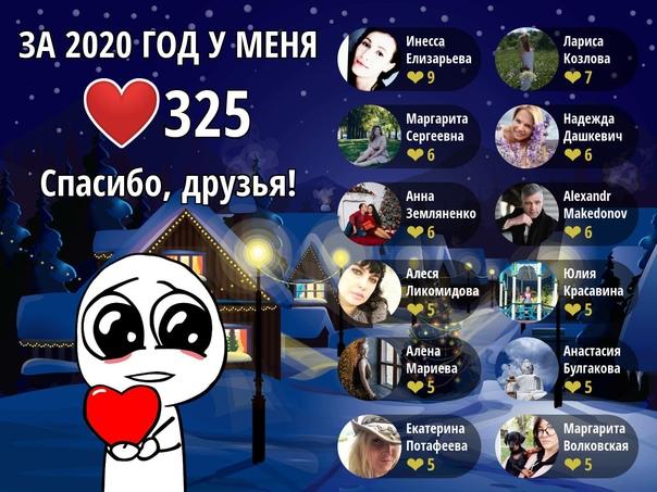 Раиса Медведская: Сервис «Кто тебя любит?» показал, кто ставит мне больше всех ❤ Попробуйте тоже - запускайте по ссылке 👇  👉  vk.com/app7696383#/?p=67048141