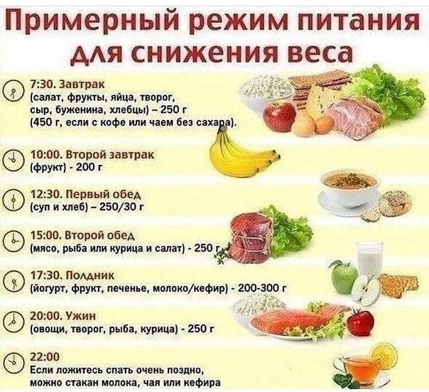Как составить меню чтобы сбросить вес