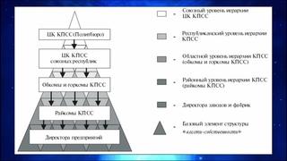 Забавы СМИ, Строение мира и Конституция СССР