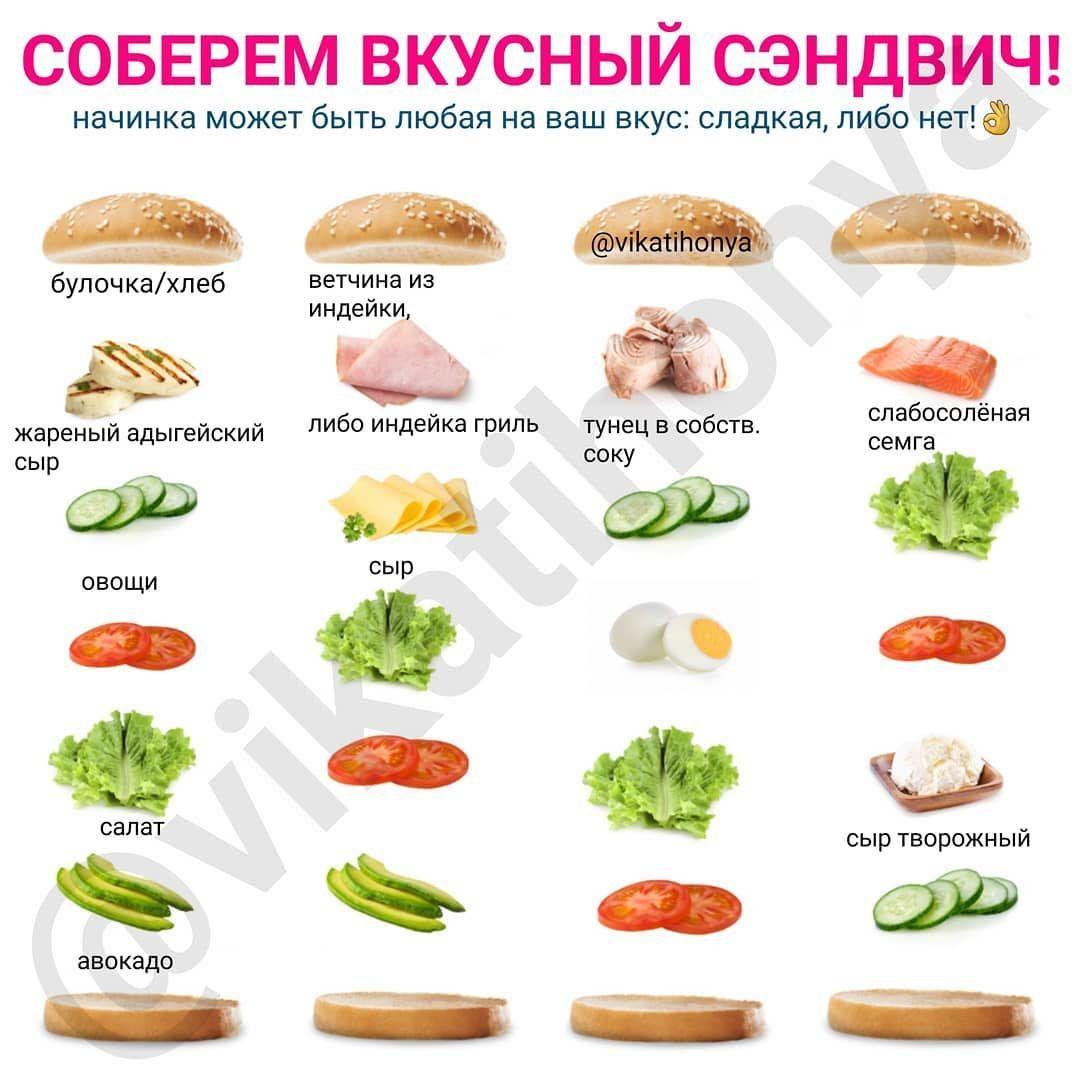 Подборка перекусов