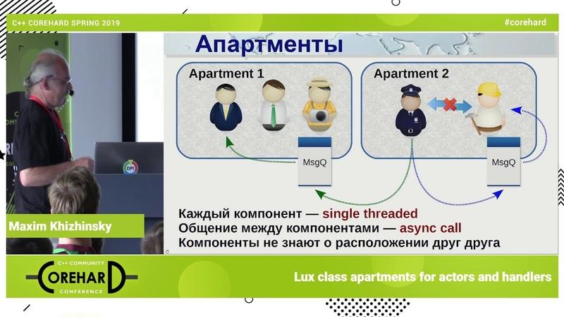 Жилье комфорт класса для акторов и хендлеров Максим Хижинский CoreHard Spring 2019