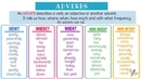 Adverbs What Is An Adverb Useful Grammar Rules List Examples