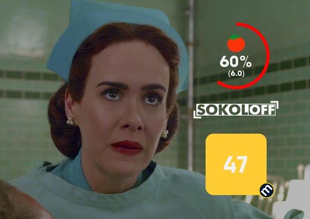 «Сестра Рэтчед»  очередная творческая неудача Райана Мёрфи для Netflix